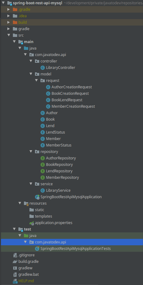 Final project structure for MySQL spring boot project