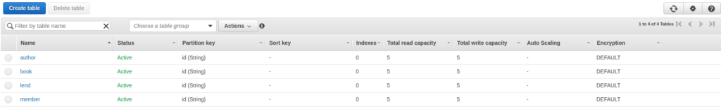 table set created for tutorial in AWS console